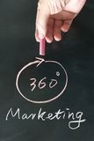 Marketing of 360 degree Stock Photo