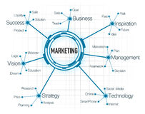 Marketing Diagram Royalty Free Stock Photography