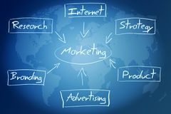 Marketing diagram concept Stock Image