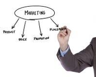 Marketing diagram strategy Stock Photography