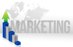 Marketing-Diagramm Stockfotos