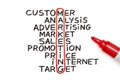 Marketing-Diagramm mit roter Markierung Stockbild