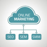Marketing en ligne avec SEO, SEM, SMM pour des sites Web illustration de vecteur
