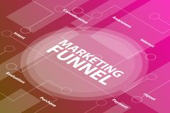 Marketing funnel business words isometric 3d word text concept with some related text and dot connected - vector. Illustration royalty free illustration