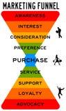 Marketing funnel consumer stock illustration