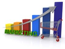 Marketing graph and shopping trolley. 3d illustration of an upward trend marketing bar chart with an empty shopping cart in the background, business concept Royalty Free Stock Photo