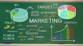 Marketing-Ideen auf Kreidebrett Lizenzfreie Stockfotos
