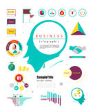 Marketing infographic element. head brain. graph and chart for  Royalty Free Stock Images