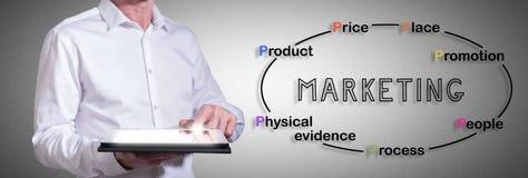 Marketing-Konzept mit dem Mann, der eine Tablette verwendet Lizenzfreie Stockfotos