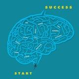 Marketing-Labyrinthspiel in der Gehirnform Lizenzfreie Stockbilder