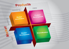 Marketing Management Matrix. Color chart with abstract background Royalty Free Stock Photography