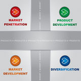 Marketing Management Matrix Stock Image