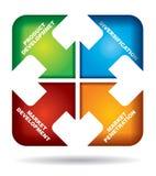 Marketing Management Matrix Stock Photos