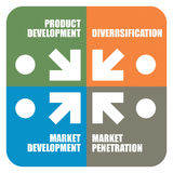 Marketing Management Matrix Stock Photo