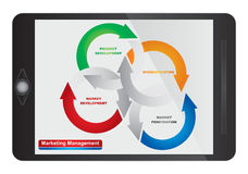Marketing Management Matrix Royalty Free Stock Photo