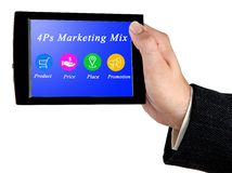 marketing mix Royaltyfria Foton