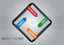 Marketing mix concept Stock Photo