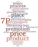 Marketing mix concept. Word cloud illustration. Royalty Free Stock Photo