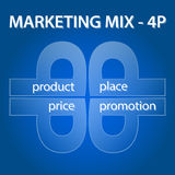 Marketing mix infographic template Royalty Free Stock Photos