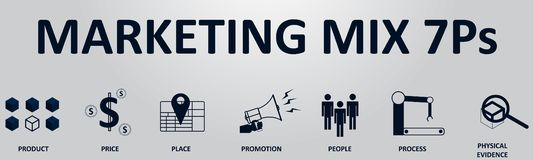 Marketing Mix 7P Banner for Business and Marketing, Product, Price, Place, Promotion. People, Process, Psyhical evidence stock photography
