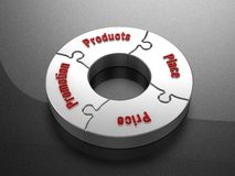 Marketing Mix | 4Ps. 4Ps of a Marketing Mix in Circular puzzle pieces form Stock Images