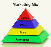Marketing Mix Pyramid Royalty Free Stock Photography