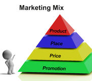 Marketing Mix Pyramid Showing Place Price Product And Promotions Stock Photo