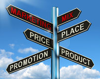 Marketing Mix Signpost With Place Price Product And Promotion Stock Photography