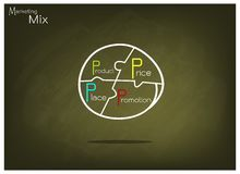 Marketing Mix Strategy or 4Ps Model Chart on Green Chalkboard. Business Concepts, Illustration of Marketing Mix or 4Ps Model for Management Strategy with Round Stock Photo