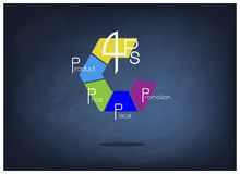 Marketing Mix Strategy or 4Ps Model in Hexagon Chart Stock Image