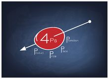 Marketing Mix Strategy or 4Ps Model on Round Chart with Arrow Stock Image
