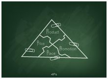 Marketing Mix Strategy or 4Ps Model on Triangle Chart. Business Concepts, Illustration of Marketing Mix or 4Ps Model for Management Strategy with Triangle Chart Royalty Free Stock Images