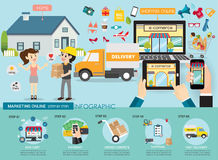 Marketing online service infographic conceptual. Stock Photography