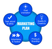 Marketing plan. Having a decent marketing plan by focusing on certain topics Stock Photography