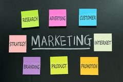 Marketing plan Stock Foto