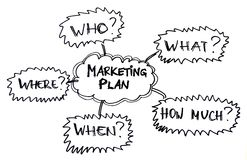 Marketing plan. Graph with questions Who, What, Where, When, How Much vector illustration