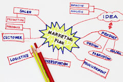 Marketing plan abstract Stock Photo