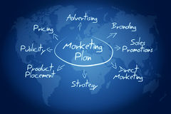 Marketing plan Stock Image