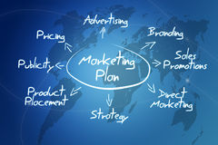 Marketing plan Stock Photos