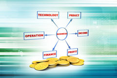 Marketing plan concept with gold coin Stock Photo