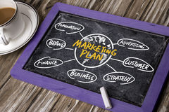 Marketing plan concept hand drawing on blackboard Royalty Free Stock Images