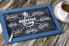 Marketing plan concept hand drawing on blackboard Stock Photo