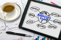 Marketing plan concept hand drawing on tablet pc Royalty Free Stock Image