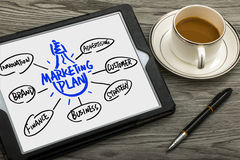 Marketing plan concept hand drawing on tablet pc Royalty Free Stock Photo