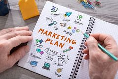 Marketing plan concept on a notepad. Marketing plan concept drawn on a notepad placed on a desk royalty free stock photography