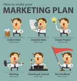 Marketing plan infographics. Set of cartoon character. Royalty Free Stock Photography