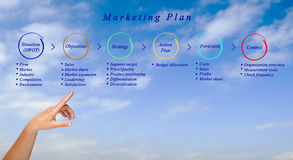 Marketing Plan Stock Image