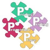 Marketing puzzle. Illustration of puzzle pieces about marketing management 4P model - product, pricing, promotion, place stock illustration