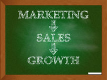 Marketing and sales growth Stock Image