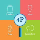 Marketing scheme 4P Stock Images